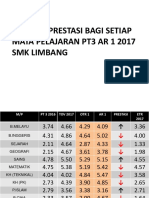 UD 1 PT3.pptx