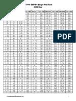 Calibration Chart Format