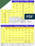 Aaron Buchanan's Japanese Counting Chart v1.2