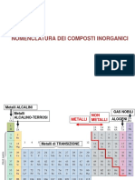 Nomenclatura Composti Inorganici