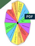 reading comprehension spinner game