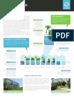 Organica FCR Brochure
