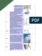 instrumentos químicos