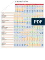 ortaggi e frutta calendario_i.pdf
