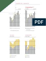 Paccar 2016 Annual Report-financials