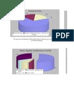 Asian Paints Market Survey1