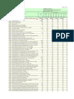 Tb01 FaelleGrundtabelleTatortverteilungInProzent PDF