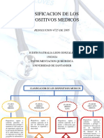 Clasificacion de Los Dispositivos Medicos