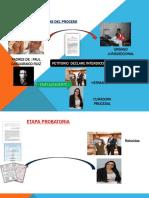Análisis de Las Etapas Del Proceso