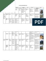 culturas  MESOAMERICANAS Y ANDINAS.pdf