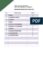 Senarai Nama Murid Koko 2018