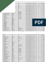 ODMP Sustainable Livestock management - Watering points Appendix 1 - Borehole Data