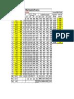 Annex_28_Ward Wise Population Forecast