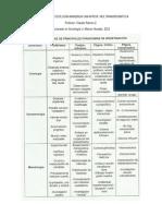 Paradigmas en Investigacion 2015 (1)