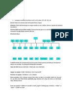 Resumen Primer Examen Linux