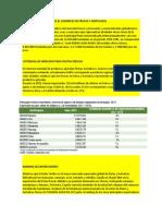 Info. Mercado de Frutas y Hortalizas