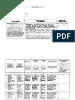 Analisis Skl Ipl Lengkap Semua Kd