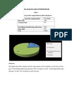 Revised CompensationManagement-chapter-4.doc