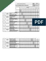 Fase 2 -Matriz de Interacción y Mapa de Procesos (2)