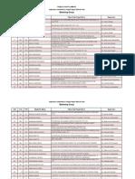 Supervisors-allotment-BBS-4th-Year-2070-Batch_Marketing-Group (1).pdf