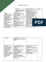 Planificación Anual Ciencias Naturales