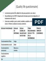 Cuestionario Cancer  QLQ-C30