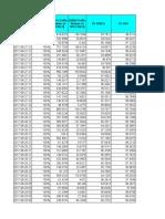KPI Cluster