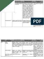 APR uso da policorte.pdf
