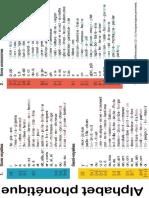 Alphabet phone_tique 2.pdf