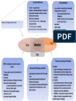 convergence chart darla wynn updated