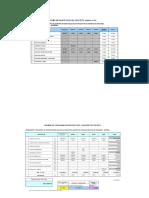 Cronogramas_resumen pulkay