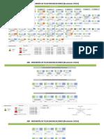 208_Ing_Telecomunicaciones_Mapa_curricular.pdf