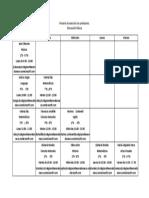 horario básica