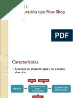 Clase 21. Flow Shop - Esquemas