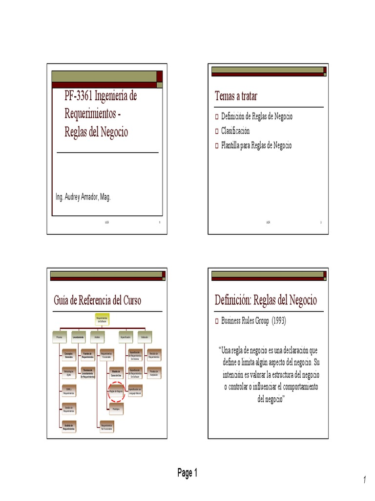 Contemporáneo Plantilla De Requisitos De Informes Regalo - Ejemplo ...