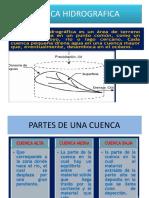 Parámetros hidrograficos Cuenca Hidrografica