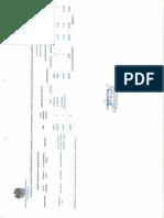 Resumen Del Informe Epsrrss Rosandina Sac