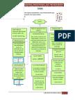 preinforme 5 FIIS Quimica industrial I