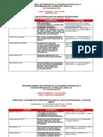 Programa General de Symposia 24-Feb-2018