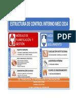 Estructura MECI
