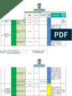 Plan de Acción Secretaría de Movilidad 2017