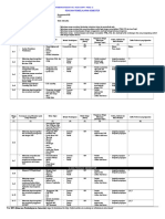RPS MK Pembelajaran Web