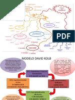 Presentación Modelos de Estilos de Aprendizaje