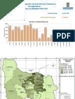 Georreferenciacion POAI 2017 Ajustado - Definitivo (002)