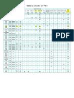 Tabela FPAS