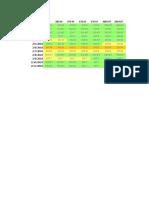 Data Curah Hujan(UPDATE)