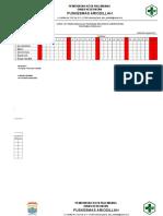 Check List Penggunaan APD
