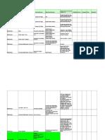 Hazards and Risks Assessement Worksheet Final Draft