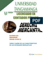 Cuadro de Las Soc Mercantiles