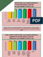 Hasil Survey Cuci Tangan Lies